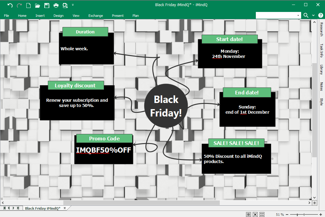Black Friday mind map